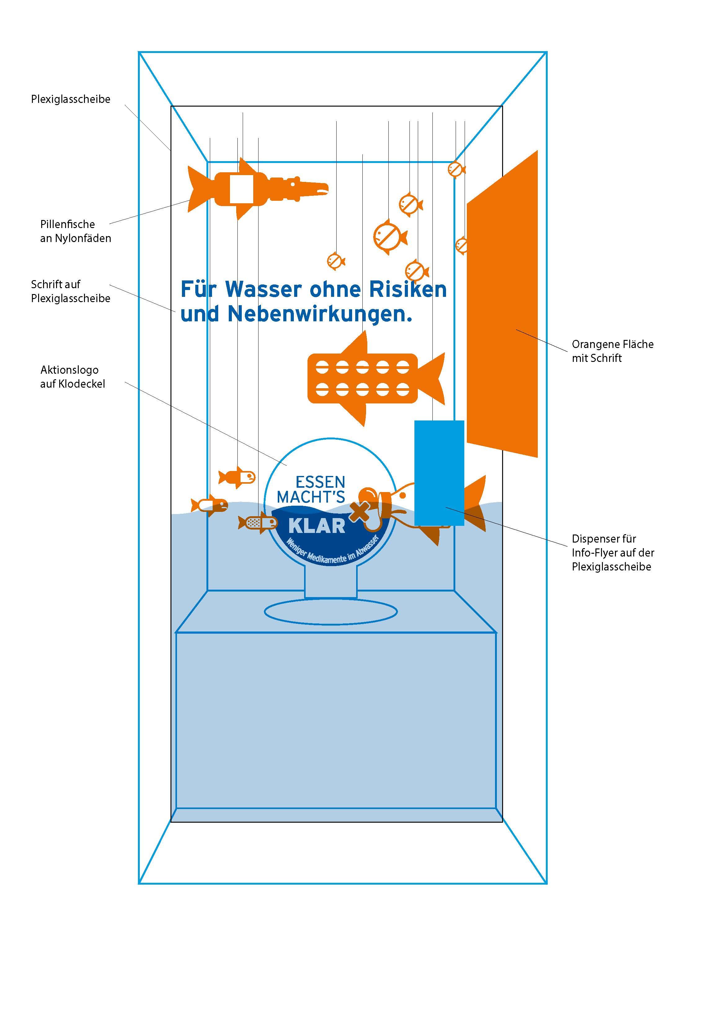 Mit Kreativ-Klo zu Medikamentenrückständen im Abwasser informieren